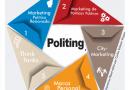 Pentágono del Politing: Base de la EEE: Estrategia Electoral Efectiva